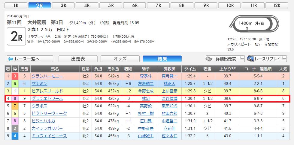 f:id:keita-agu-ynu:20151004204908p:plain