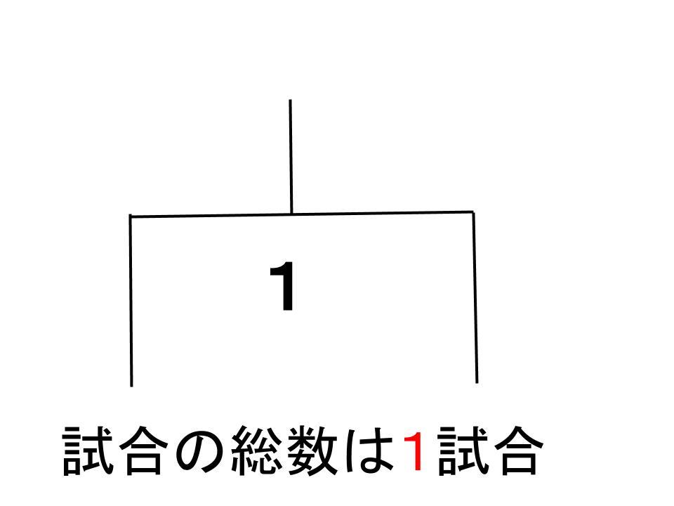 f:id:keita-agu-ynu:20160102143535j:plain
