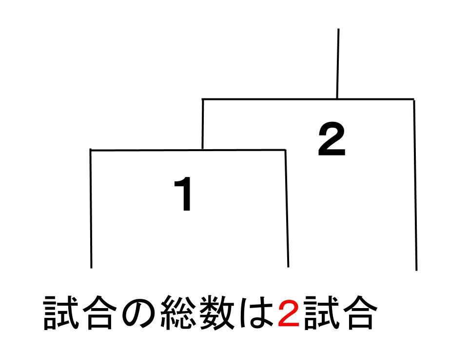 f:id:keita-agu-ynu:20160102144516j:plain