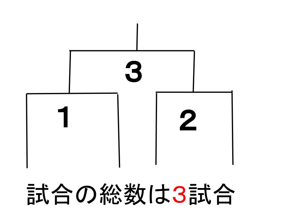 f:id:keita-agu-ynu:20160102145327j:plain