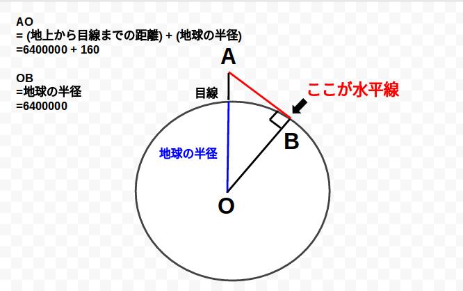 f:id:keita-agu-ynu:20160206180321p:plain