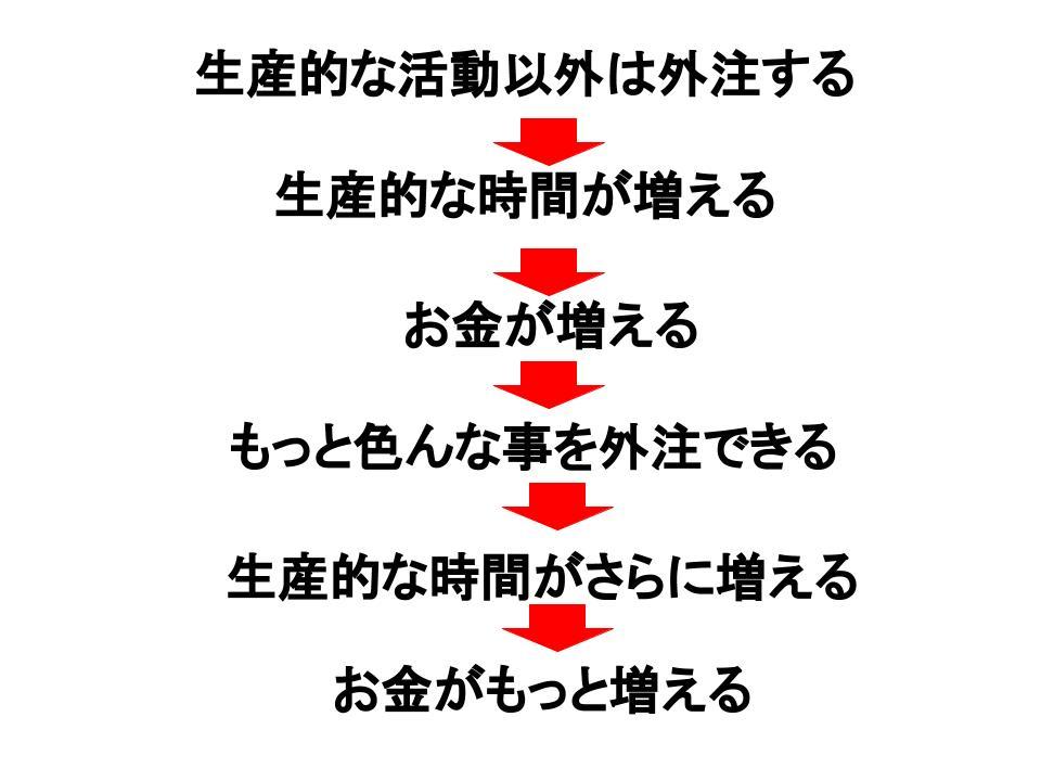f:id:keita-agu-ynu:20160512174850j:plain