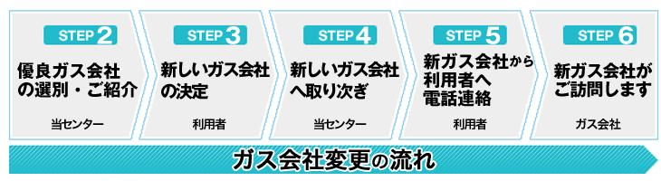 f:id:keita-agu-ynu:20160530173927p:plain