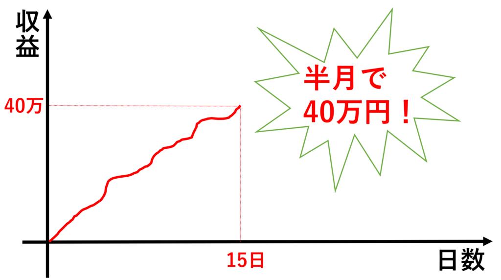 f:id:keita-agu-ynu:20160908180731p:plain