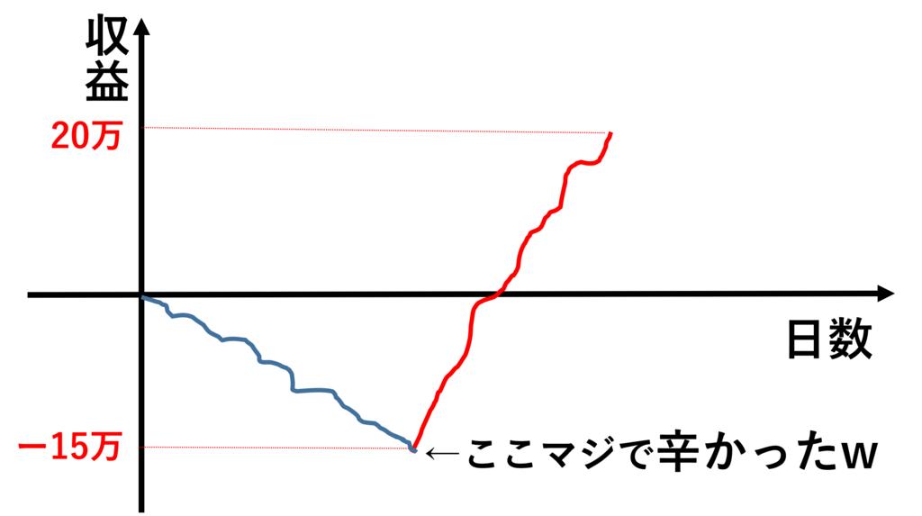 f:id:keita-agu-ynu:20160908184444p:plain