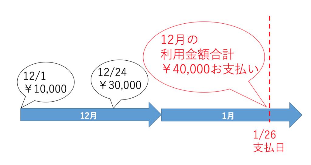 f:id:keita-agu-ynu:20161118213017p:plain