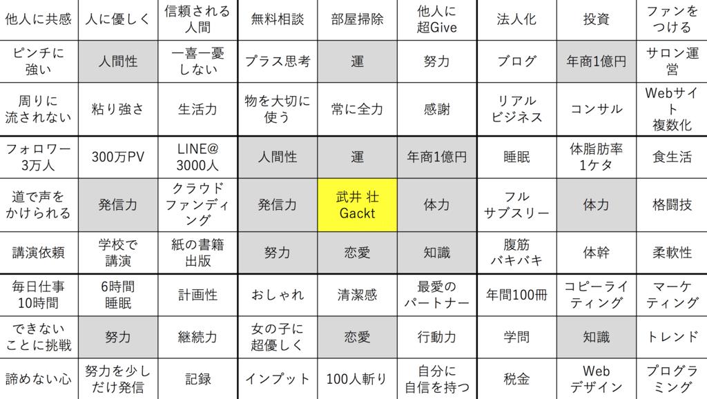 f:id:keita-agu-ynu:20170101014938p:plain