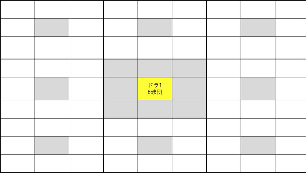f:id:keita-agu-ynu:20170101022546p:plain