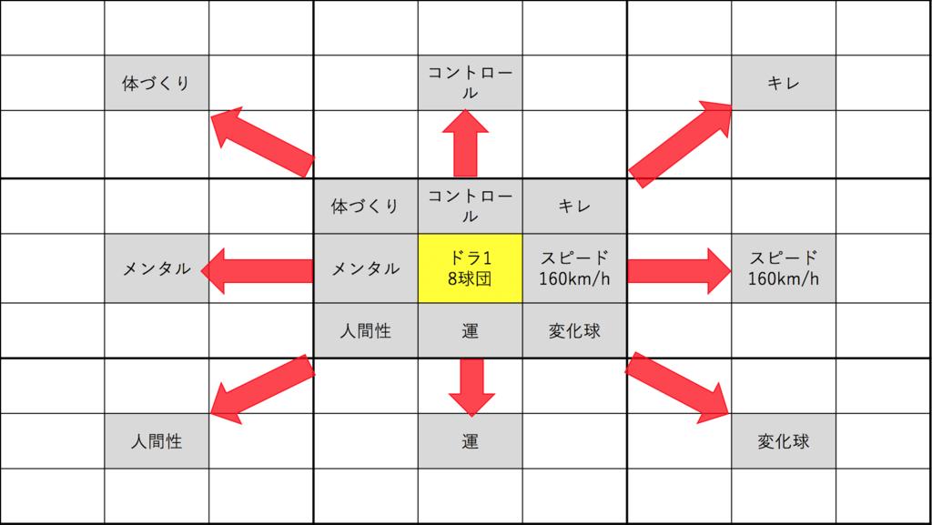 f:id:keita-agu-ynu:20170101023538p:plain