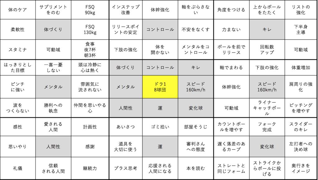 f:id:keita-agu-ynu:20170101025636p:plain