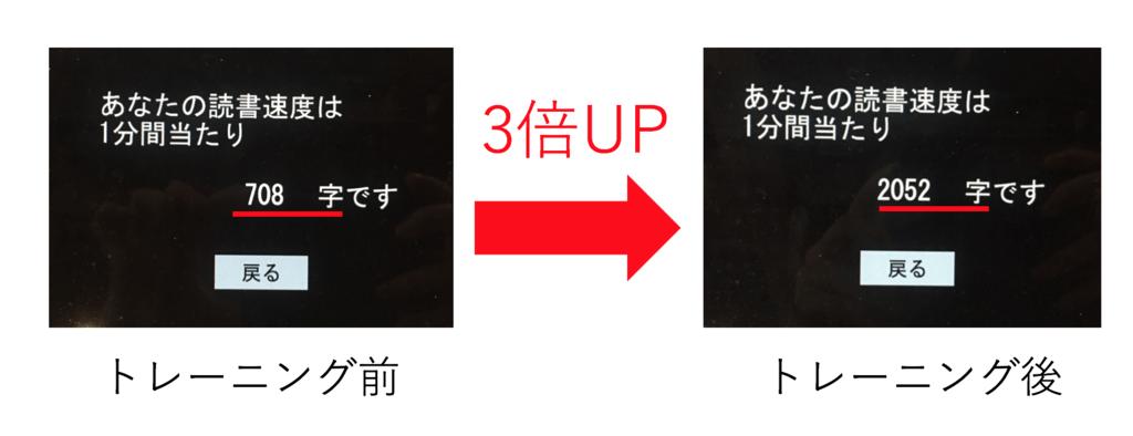 f:id:keita-agu-ynu:20170210030738p:plain